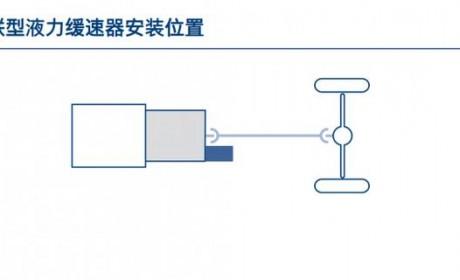 液力缓速器是首选?三种卡车辅助制动装置性能大对比