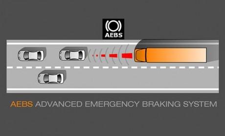 国产卡车开始测试自动紧急制动系统,普及前这些知识您需要了解