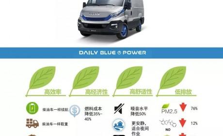 蓝天保卫战,依维柯最先进的Daily Blue Power即将亮相中国!