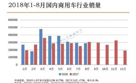首届中国商用车大会将于11月8日在南京召开