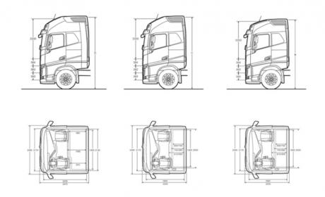 更大的驾驶室空间,卧铺最宽超106cm,沃尔沃新款FH-XXL车型即将问世