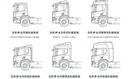国产中卡载货车差在哪里?这篇关于斯堪尼亚P280载货车的评测告诉您