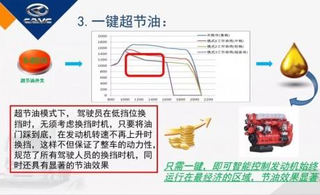 8张图带你了解汉马动力的智能节油管理系统