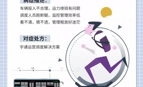 告别公共交通4大难题,4分钟了解宇通智慧交通解决方案,让运营更轻松!