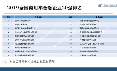 第二届中国商用车金融大会发布行业内重要研究成果 ,国内首份中国商用车金融企业20强名单发布