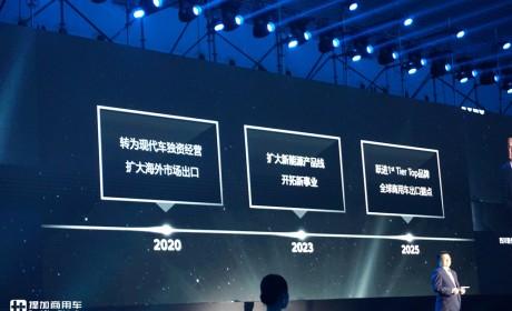 """新品,独资运营,中长期规划,四川现代这场发布会""""看点""""多多"""