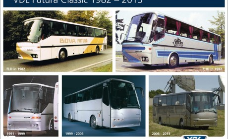 它成就了中通高端客车的辉煌,荷兰BOVA客车经典的Futura车型大科普