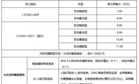 """预售价7.99万起,新晋""""紧凑型SUV搅局者""""长安欧尚X7正式预售"""