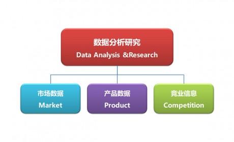 """从数据角度看清客车行业现状,""""C3看客车""""之客车数据分析专栏开篇词"""