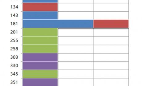 中植成都18米公交等主要新车型详解,工信部327批客车公告分析(下)