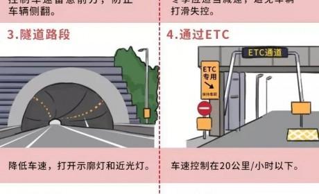 交通部:全国高速将统一限速,这4种超速不再扣分罚款!