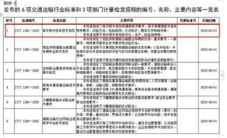 低平板车、危化车行业发布新规,与卡友息息相关