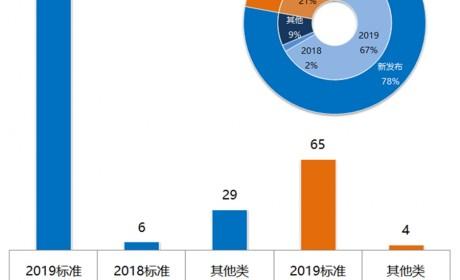 重汽电动牵引车,陕汽电动自卸车抢眼,2020第5批新能源货车推荐目录解读