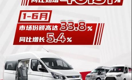 市场上每卖出3台轻客,就有1台是江铃福特轻客!