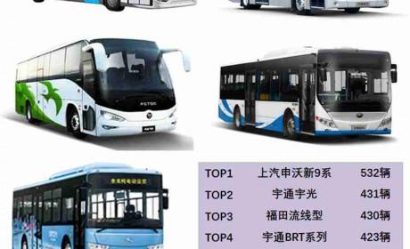 8月大中型客车市场数据来了,宇通公交居榜首,大金龙新车受关注