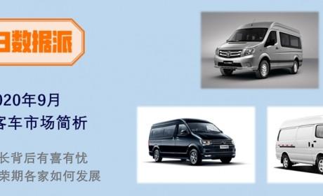 9月轻型客车市场分析来了,欧系轻客销量大涨,福田领跑日系轻客