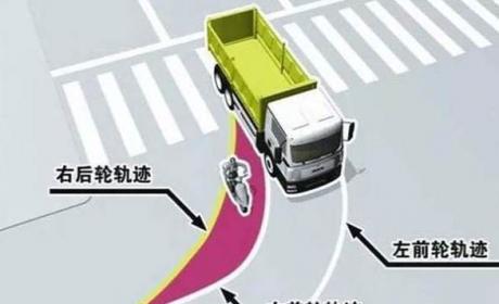 行车必备,这些卡车盲区您知道吗?老司机都收藏了!