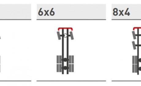 外观最帅气的欧卡自卸车,雷诺K系工程自卸车,到底实力几何?