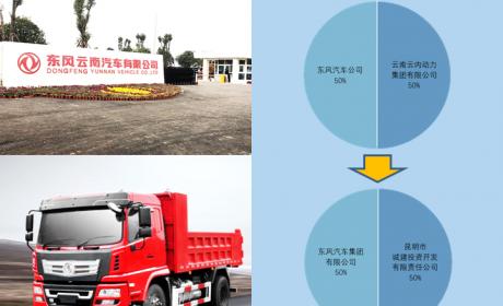 宇通燃油载货车亮相,一拖东方红再出圈,第343-344批新产品公示N类重卡详析(下)篇