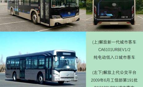 解放换代公交终于来临,中车12米低地板公交新品抢眼,工信部第346批M类客车新产品公示概述