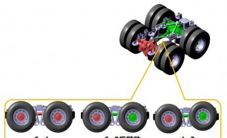 刚发布就被预定近千台,陕汽德龙X5000 6X4R危化品牵引车到底有何过人之处?