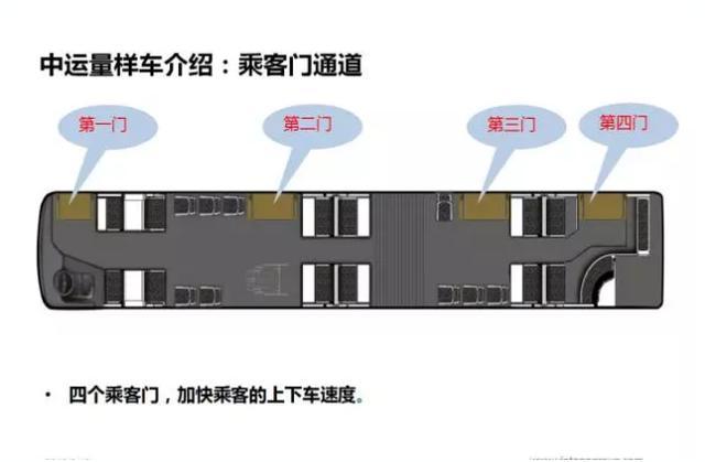 """18米荷载153人 国内首辆""""子弹头""""形双源BRT公交诞生?"""